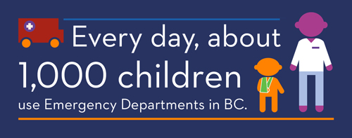 Kids across BC in ED
